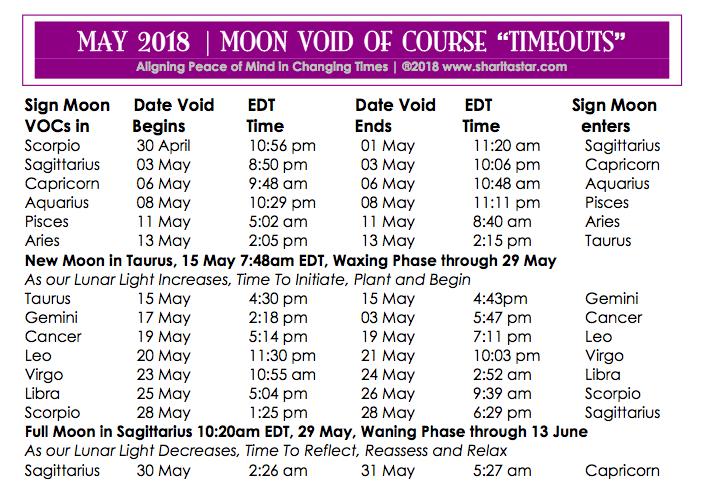 MAY2018.MoonVOC.SharitaStar